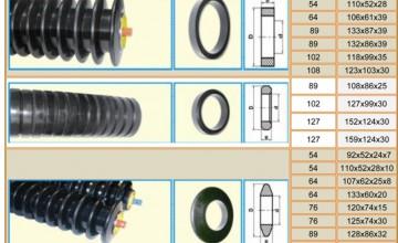 Каталог резиновых виброизоляторов конвейерных роликов